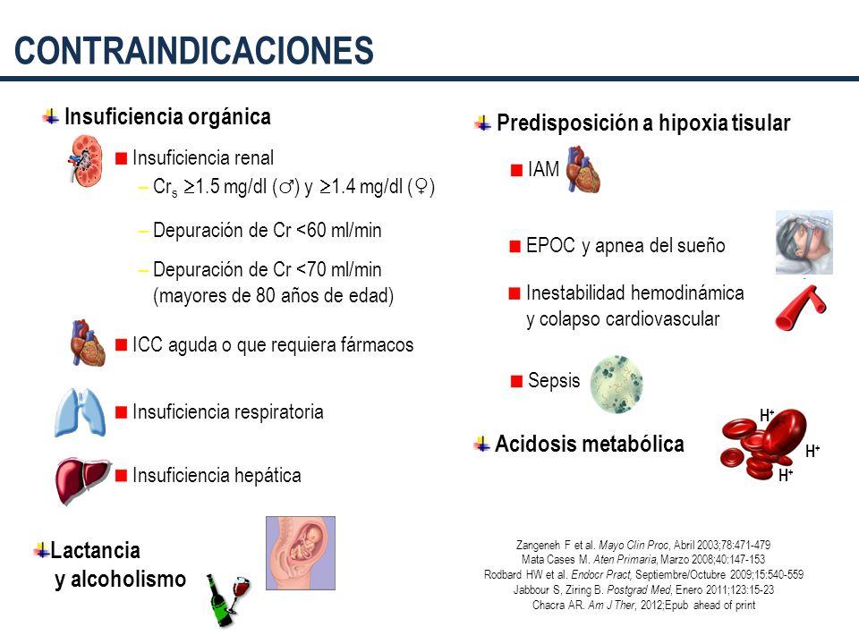 CONTRAINDICACIONES Insuficiencia orgánica