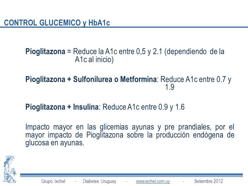 CONTROL GLUCEMICO y HbA1c