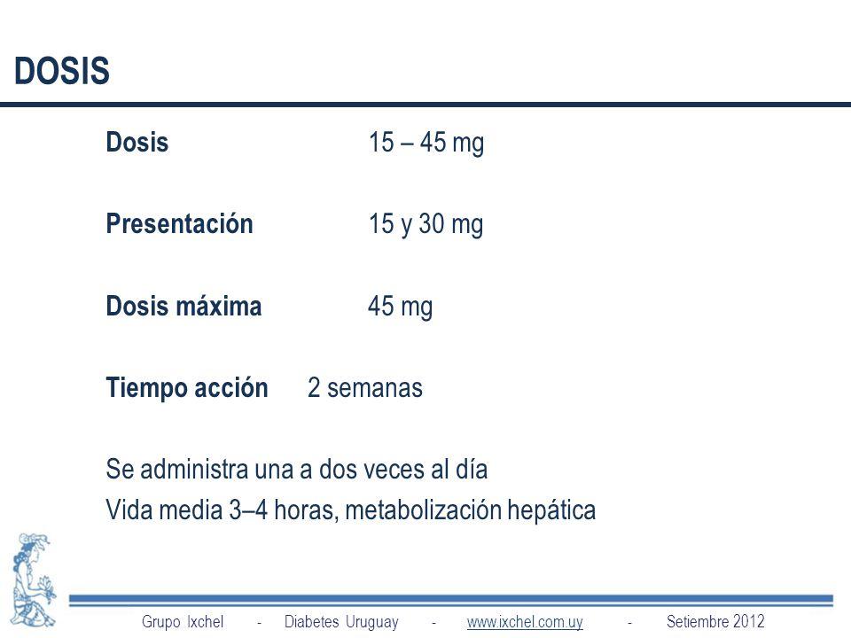 DOSIS Dosis 15 – 45 mg Presentación 15 y 30 mg Dosis máxima 45 mg