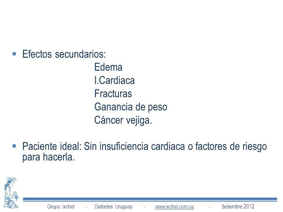 Efectos secundarios: Edema I.Cardiaca Fracturas Ganancia de peso