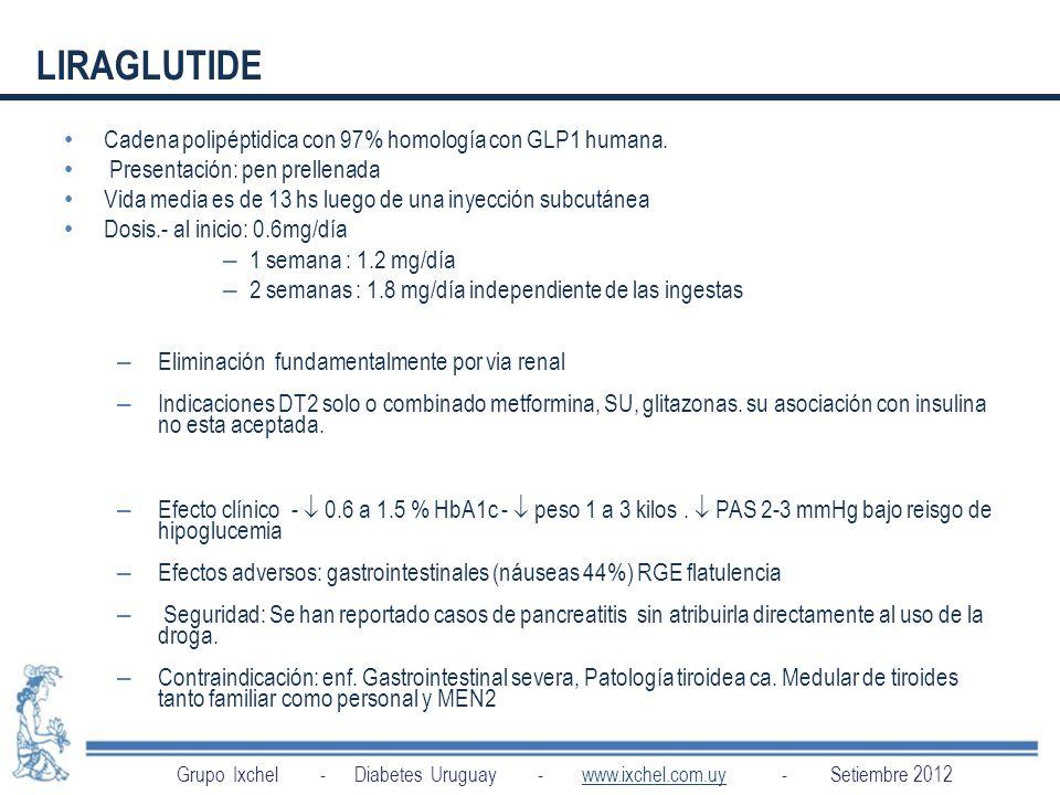 LIRAGLUTIDE Cadena polipéptidica con 97% homología con GLP1 humana.