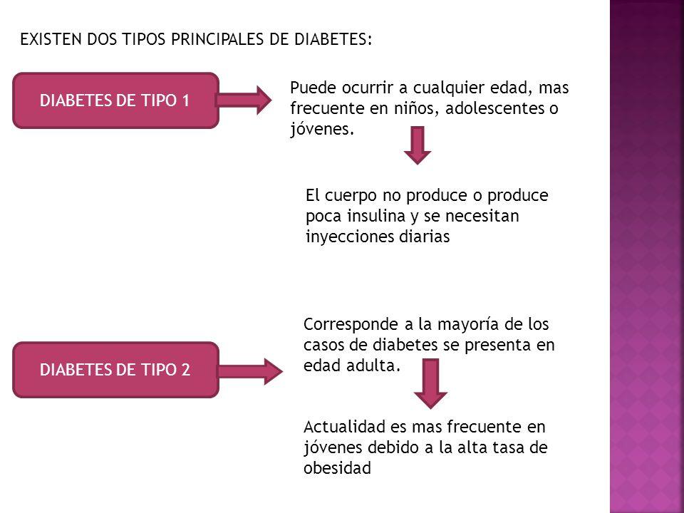 EXISTEN DOS TIPOS PRINCIPALES DE DIABETES:
