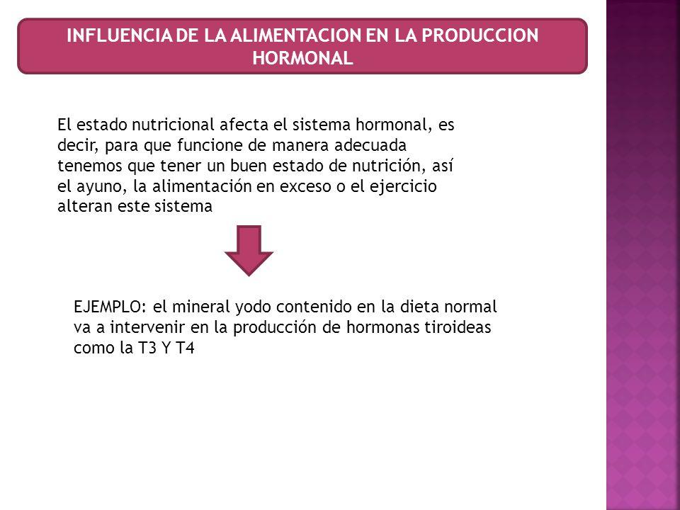 INFLUENCIA DE LA ALIMENTACION EN LA PRODUCCION HORMONAL