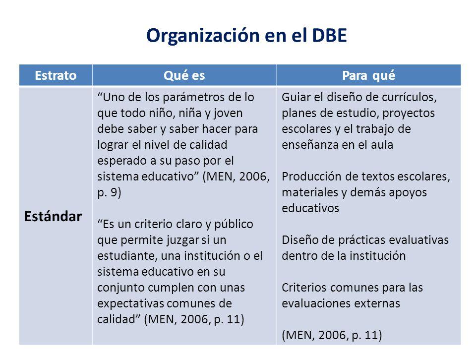 Organización en el DBE Estándar Estrato Qué es Para qué