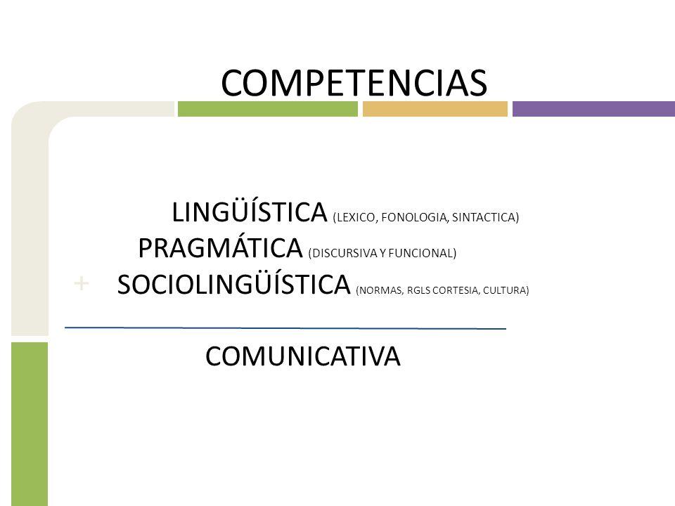 COMPETENCIAS LINGÜÍSTICA (LEXICO, FONOLOGIA, SINTACTICA)