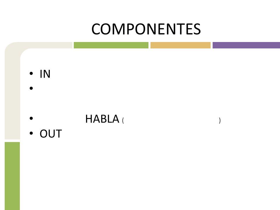 COMPONENTES IN ESCUCHA LECTURA HABLA (MONOLOGO/CONVERSACIÓN)