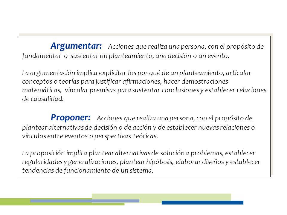Argumentar: Acciones que realiza una persona, con el propósito de fundamentar o sustentar un planteamiento, una decisión o un evento.
