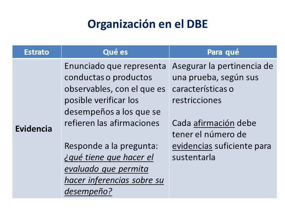 Organización en el DBE Evidencia