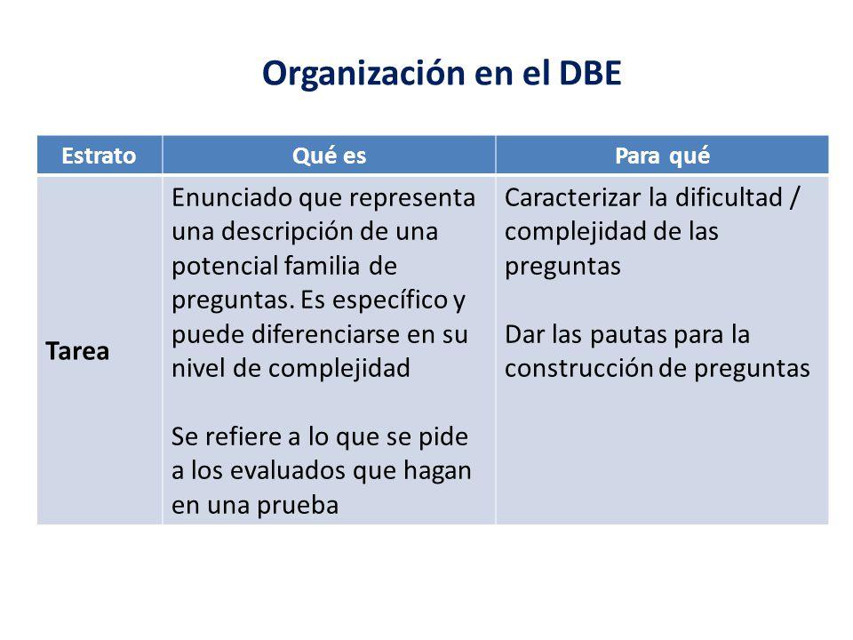 Organización en el DBE Tarea