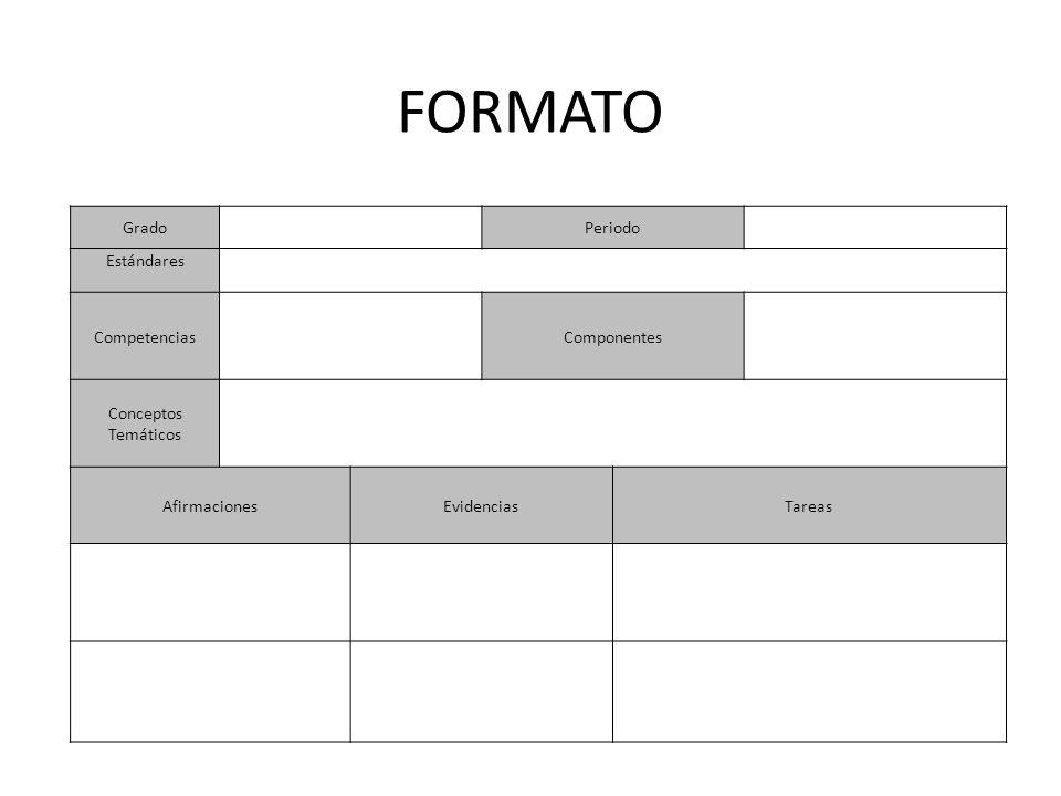 FORMATO Grado Periodo Estándares Competencias Componentes