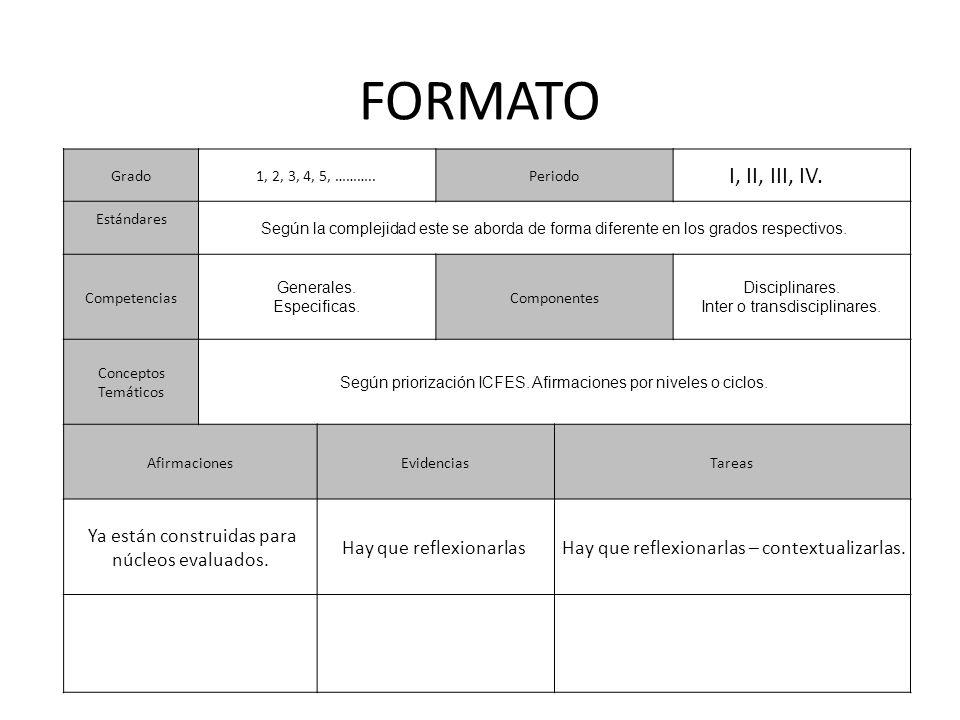FORMATO I, II, III, IV. Ya están construidas para núcleos evaluados.