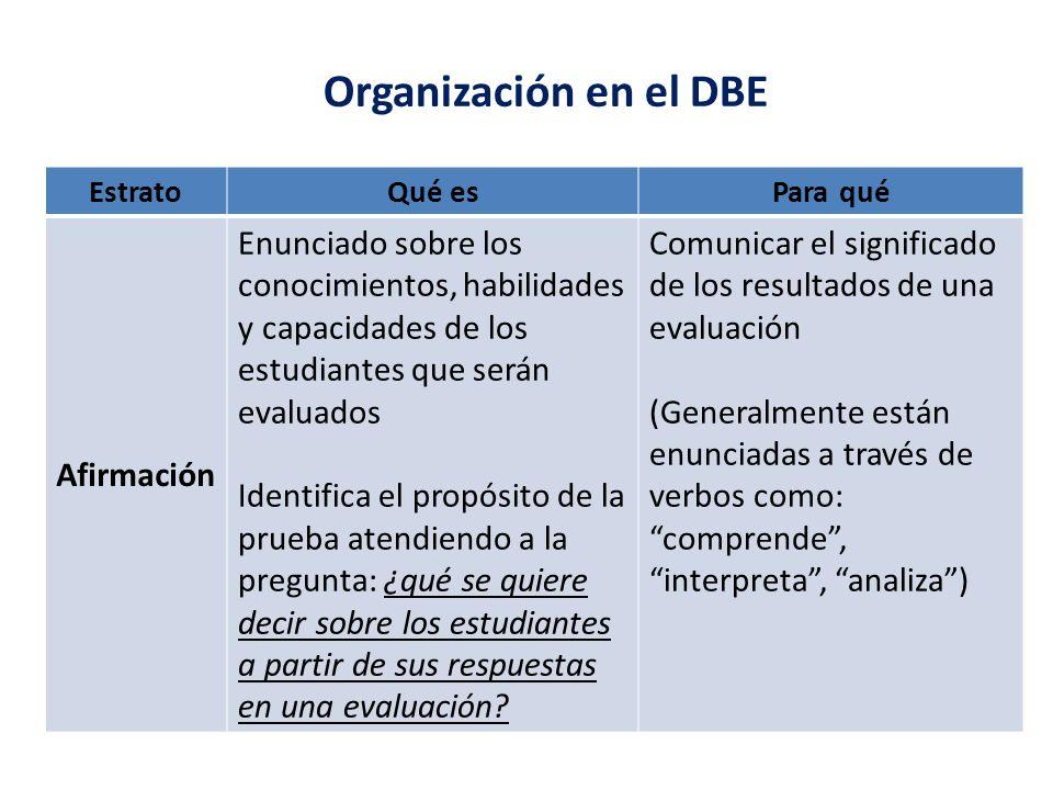 Organización en el DBE Afirmación