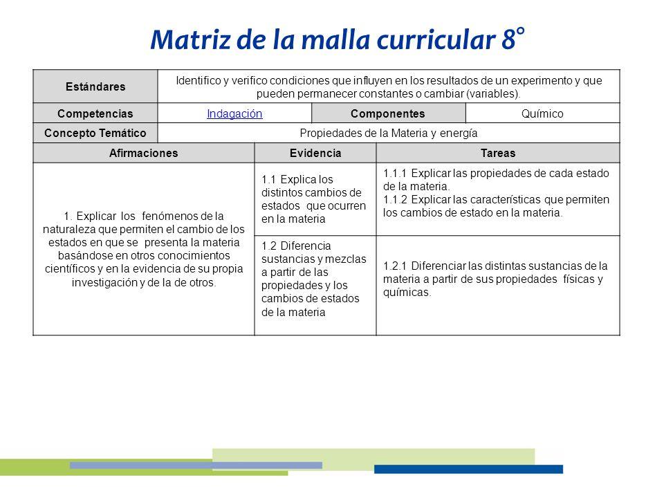 Propiedades de la Materia y energía