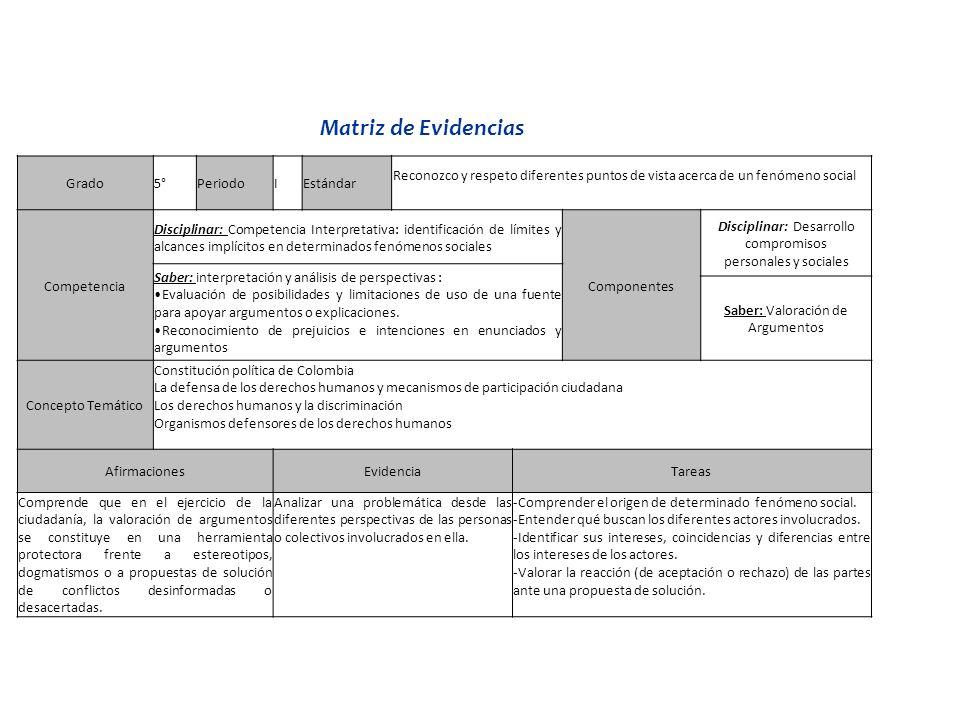 Matriz de Evidencias Grado 5° Periodo I Estándar