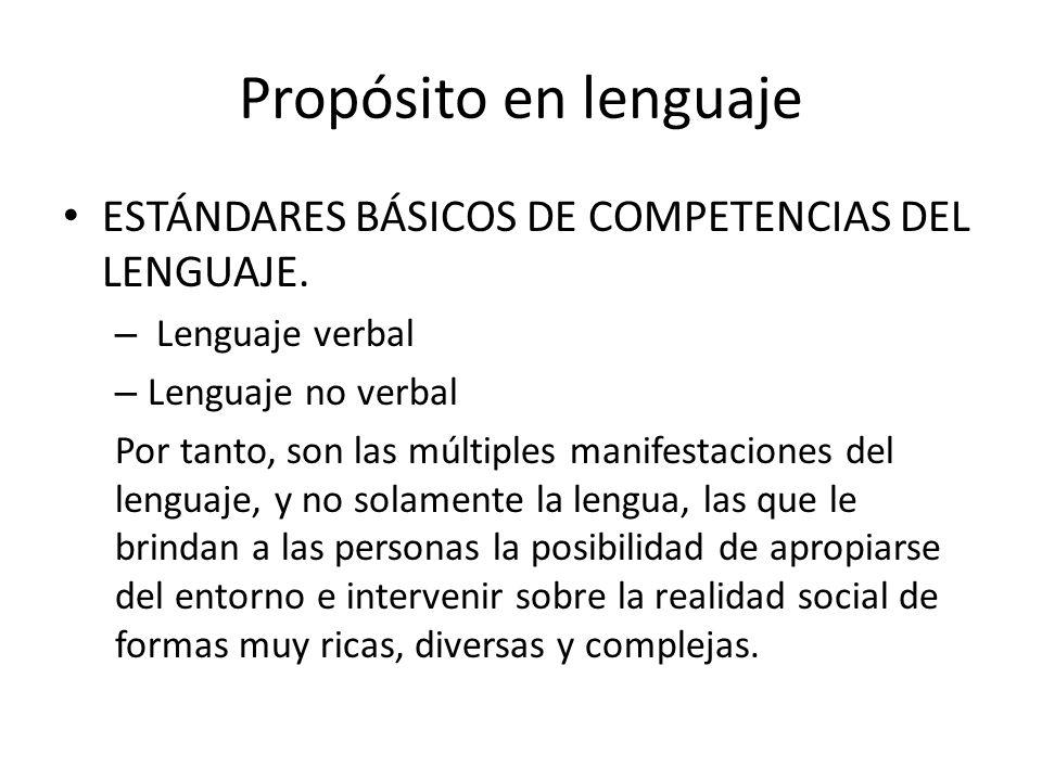Propósito en lenguaje ESTÁNDARES BÁSICOS DE COMPETENCIAS DEL LENGUAJE.