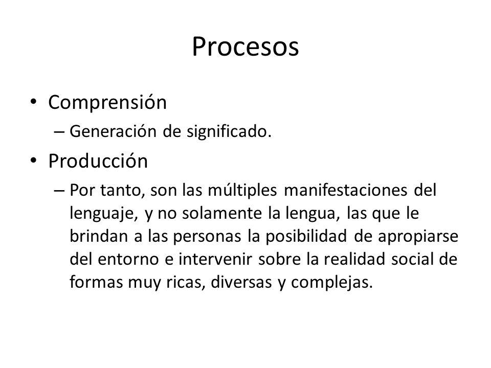 Procesos Comprensión Producción Generación de significado.