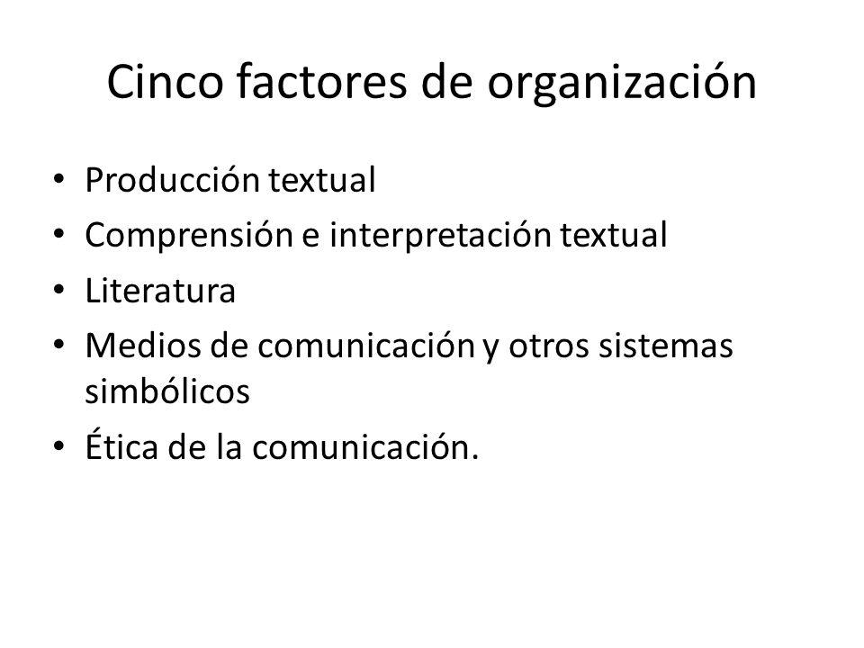 Cinco factores de organización