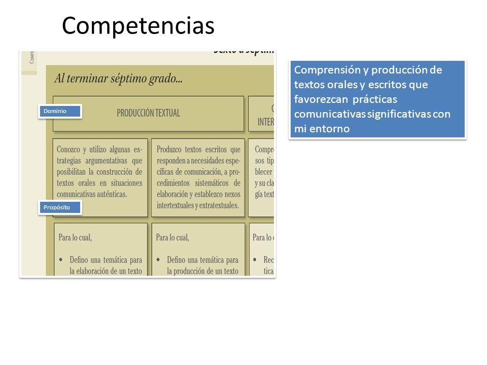 Competencias Dominio. Propósito.