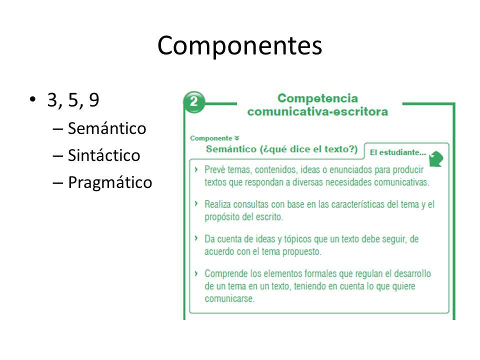 Componentes 3, 5, 9 Semántico Sintáctico Pragmático