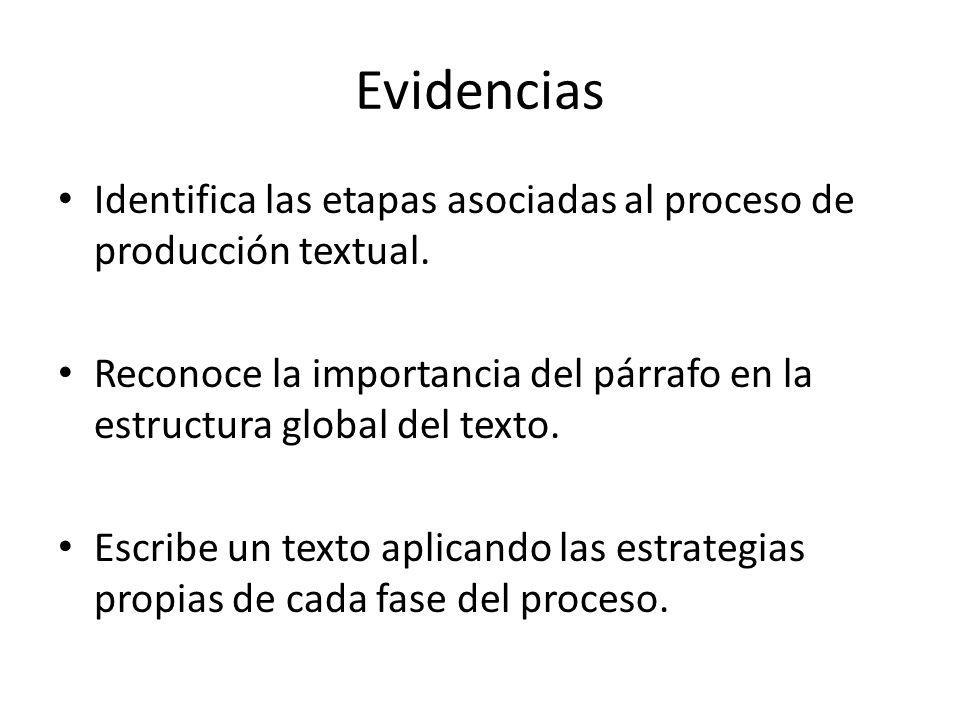 Evidencias Identifica las etapas asociadas al proceso de producción textual. Reconoce la importancia del párrafo en la estructura global del texto.