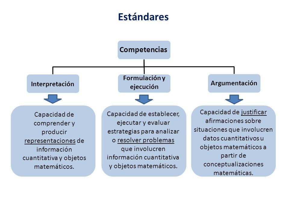 Formulación y ejecución
