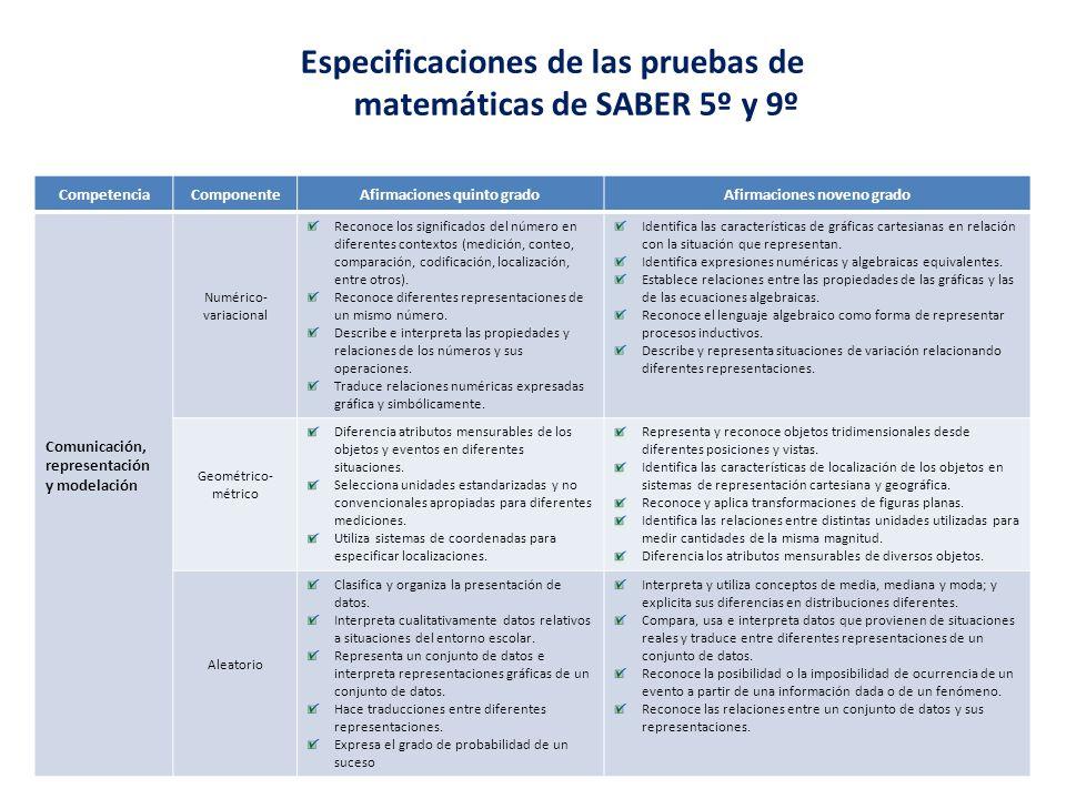 Especificaciones de las pruebas de matemáticas de SABER 5º y 9º