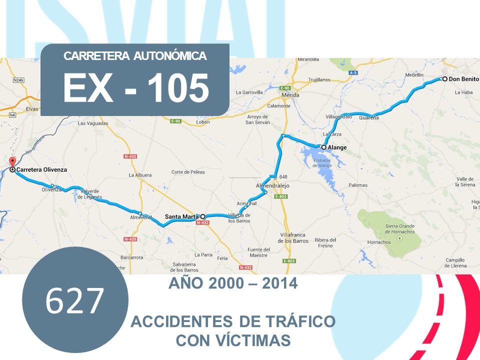 EX - 105 627 AÑO 2000 – 2014 ACCIDENTES DE TRÁFICO CON VÍCTIMAS
