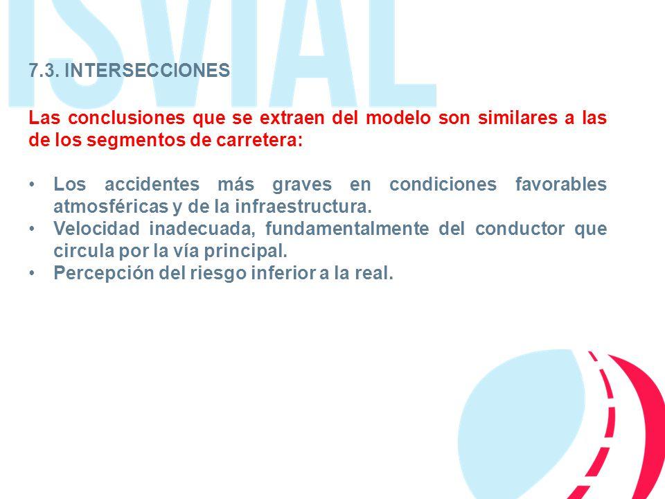 7.3. INTERSECCIONES Las conclusiones que se extraen del modelo son similares a las de los segmentos de carretera: