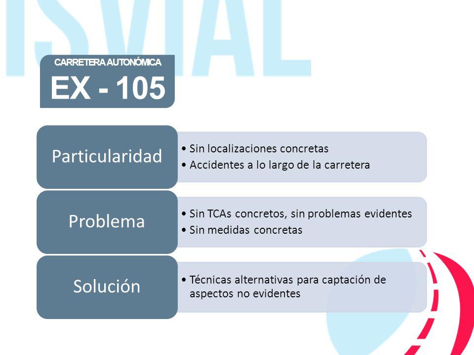 EX - 105 Particularidad Problema Solución Sin localizaciones concretas