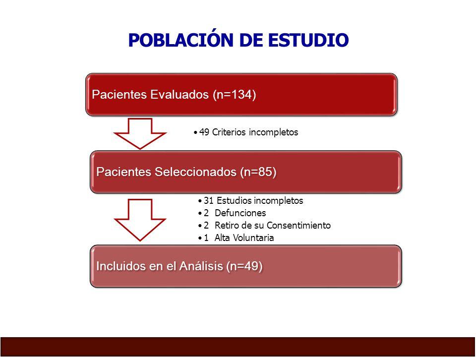 POBLACIÓN DE ESTUDIO Pacientes Evaluados (n=134)
