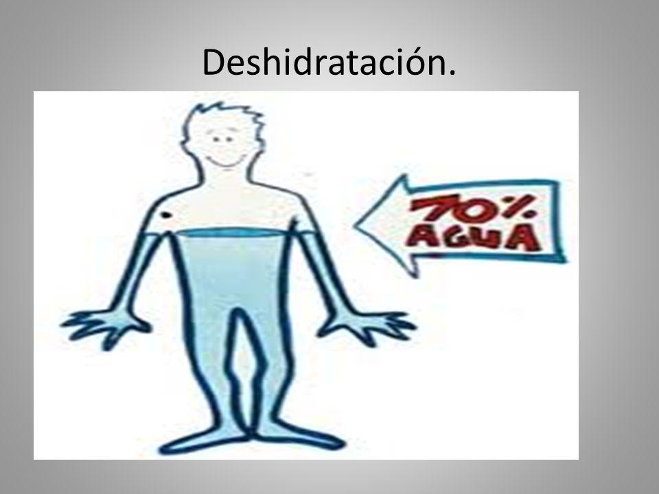 Deshidratación.