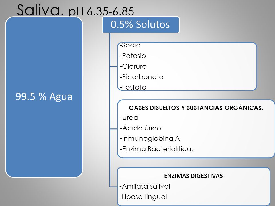 GASES DISUELTOS Y SUSTANCIAS ORGÁNICAS.