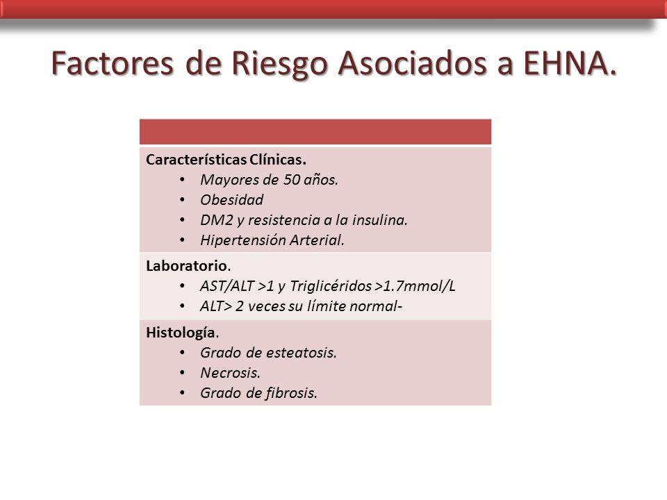 Factores de Riesgo Asociados a EHNA.