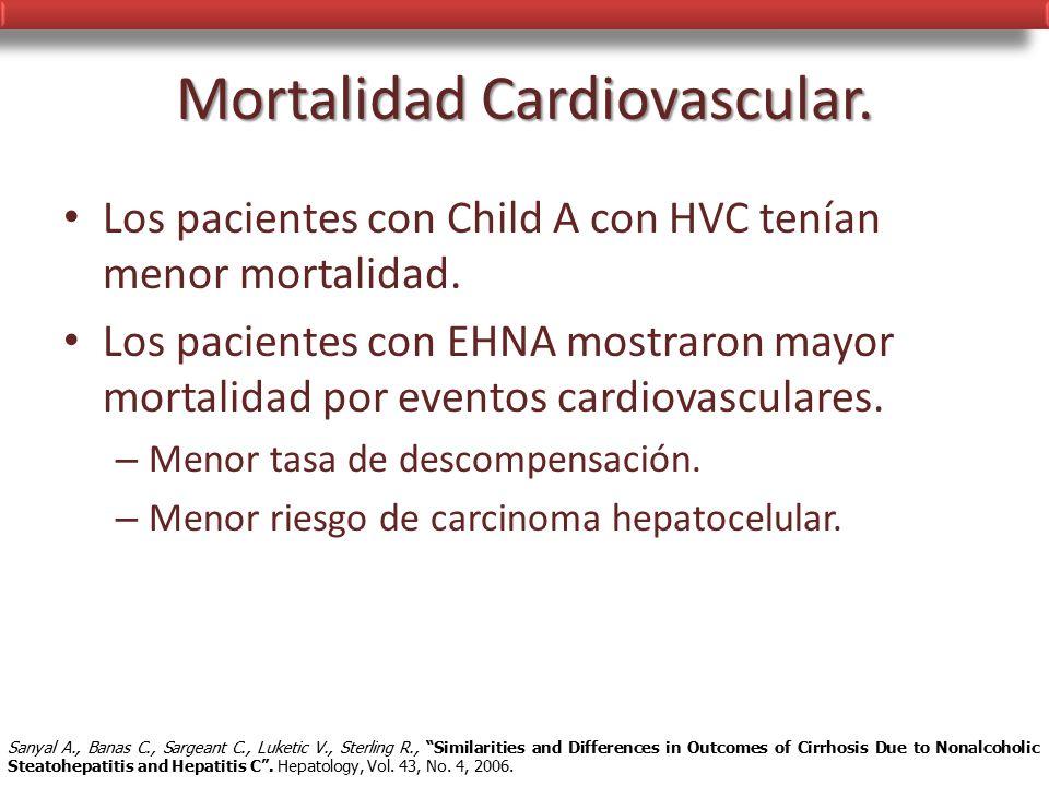 Mortalidad Cardiovascular.
