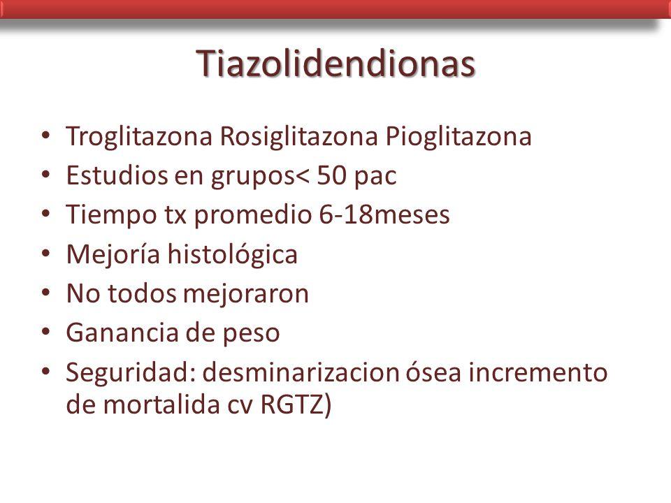 Tiazolidendionas Troglitazona Rosiglitazona Pioglitazona