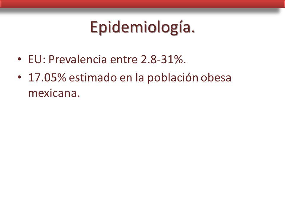 Epidemiología. EU: Prevalencia entre 2.8-31%.