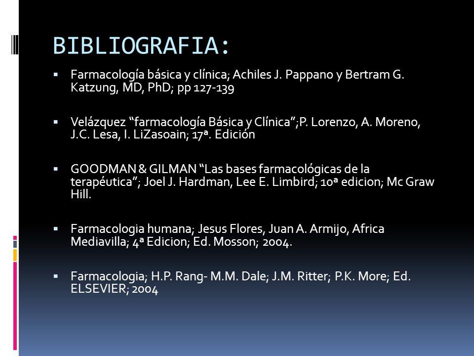 BIBLIOGRAFIA: Farmacología básica y clínica; Achiles J. Pappano y Bertram G. Katzung, MD, PhD; pp 127-139.