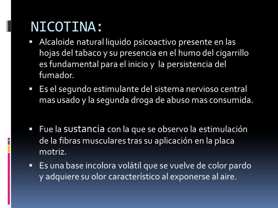 NICOTINA:
