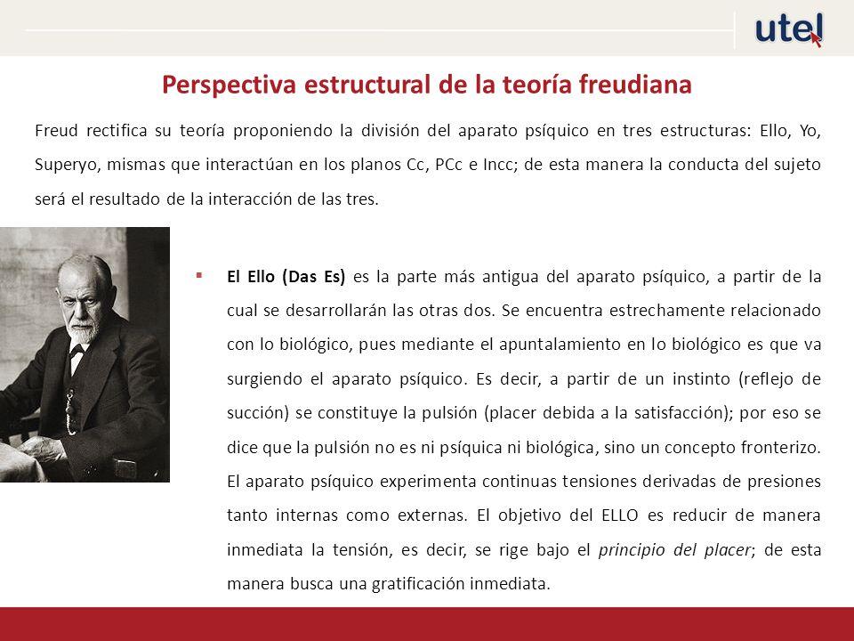 Perspectiva estructural de la teoría freudiana