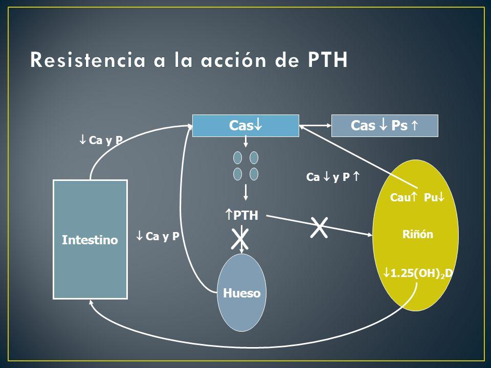 Resistencia a la acción de PTH