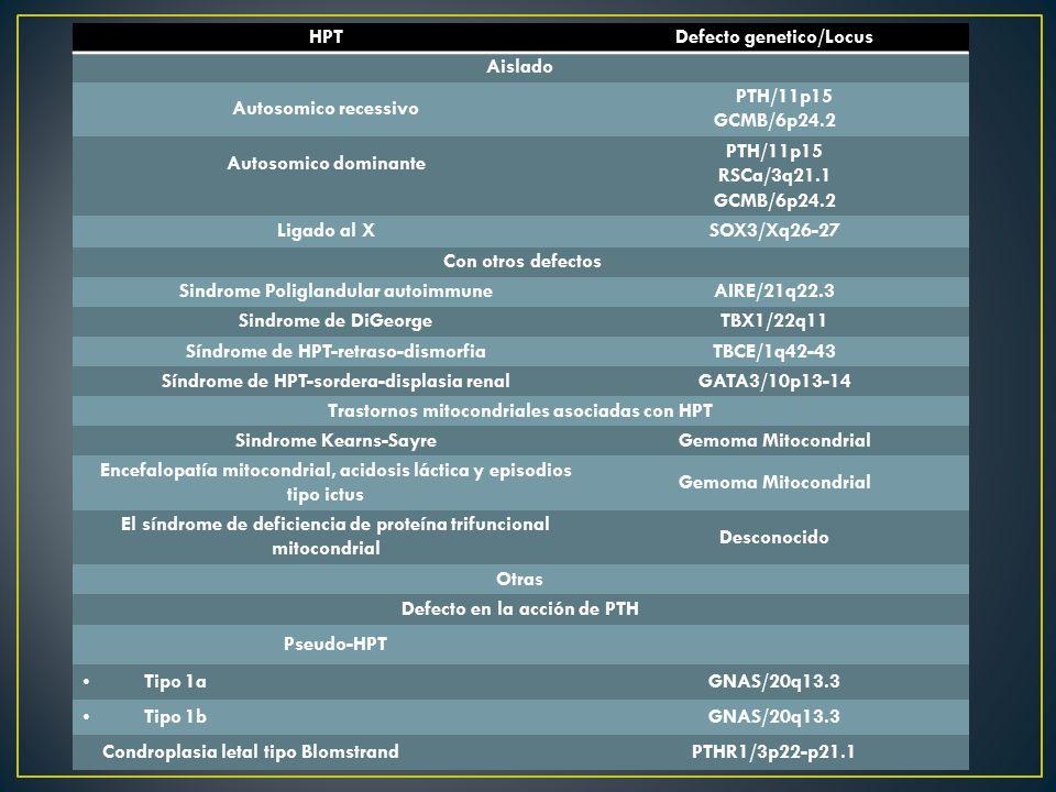 Defecto genetico/Locus Aislado Autosomico recessivo PTH/11p15