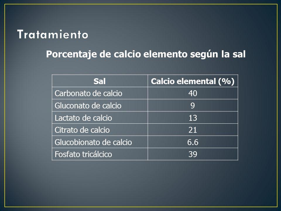 Tratamiento Porcentaje de calcio elemento según la sal Sal