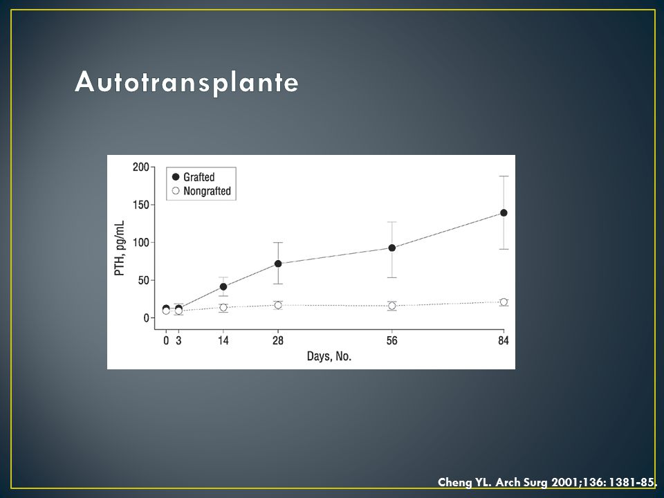 Autotransplante Cheng YL. Arch Surg 2001;136: 1381-85.