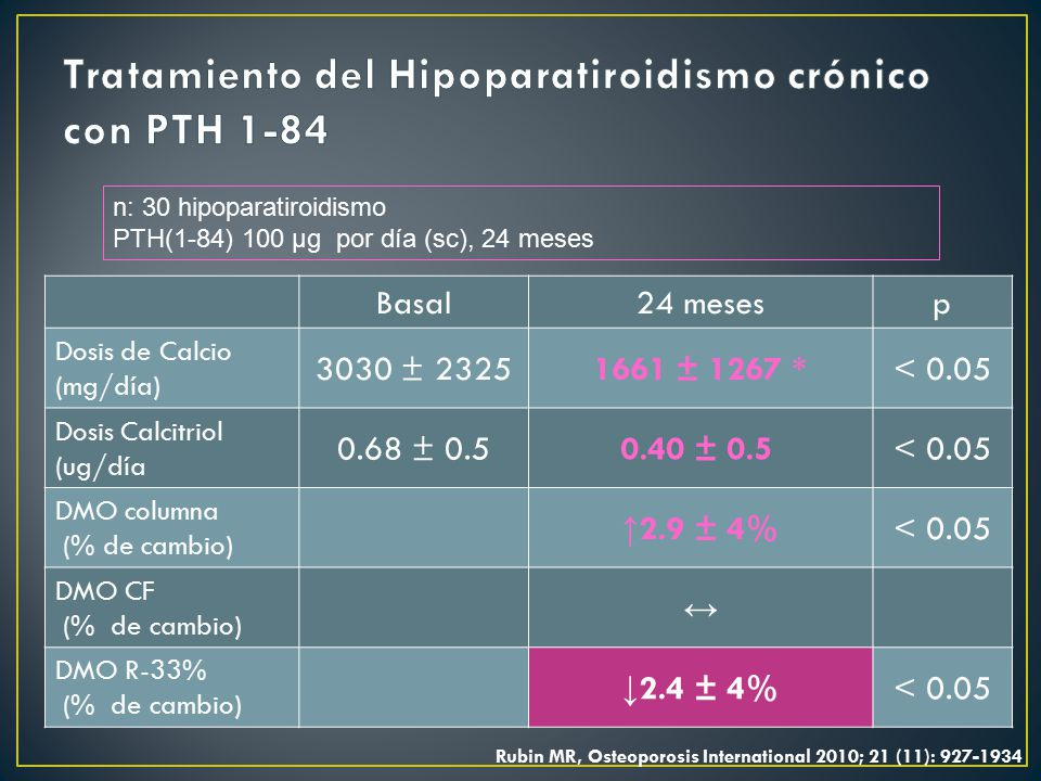 Tratamiento del Hipoparatiroidismo crónico con PTH 1-84