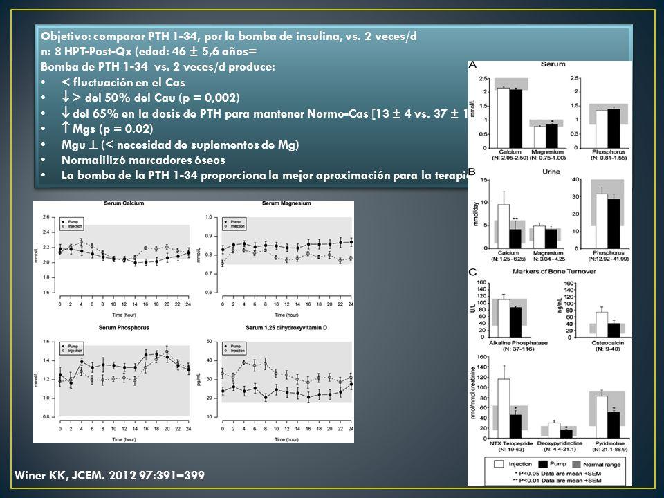 Objetivo: comparar PTH 1-34, por la bomba de insulina, vs. 2 veces/d