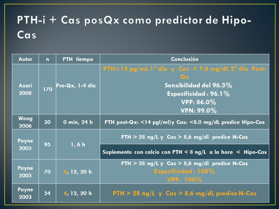 PTH-i + Cas posQx como predictor de Hipo-Cas