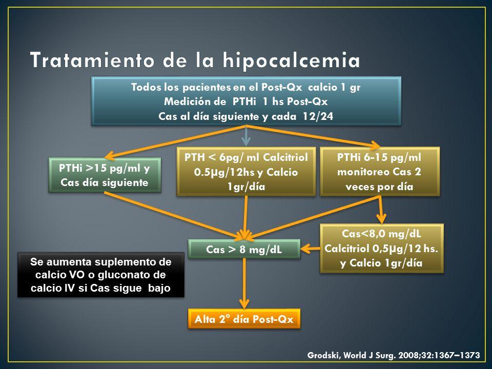 Tratamiento de la hipocalcemia