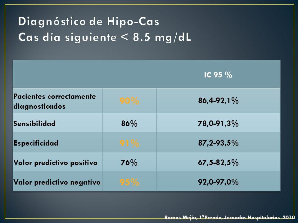 Diagnóstico de Hipo-Cas Cas día siguiente < 8.5 mg/dL