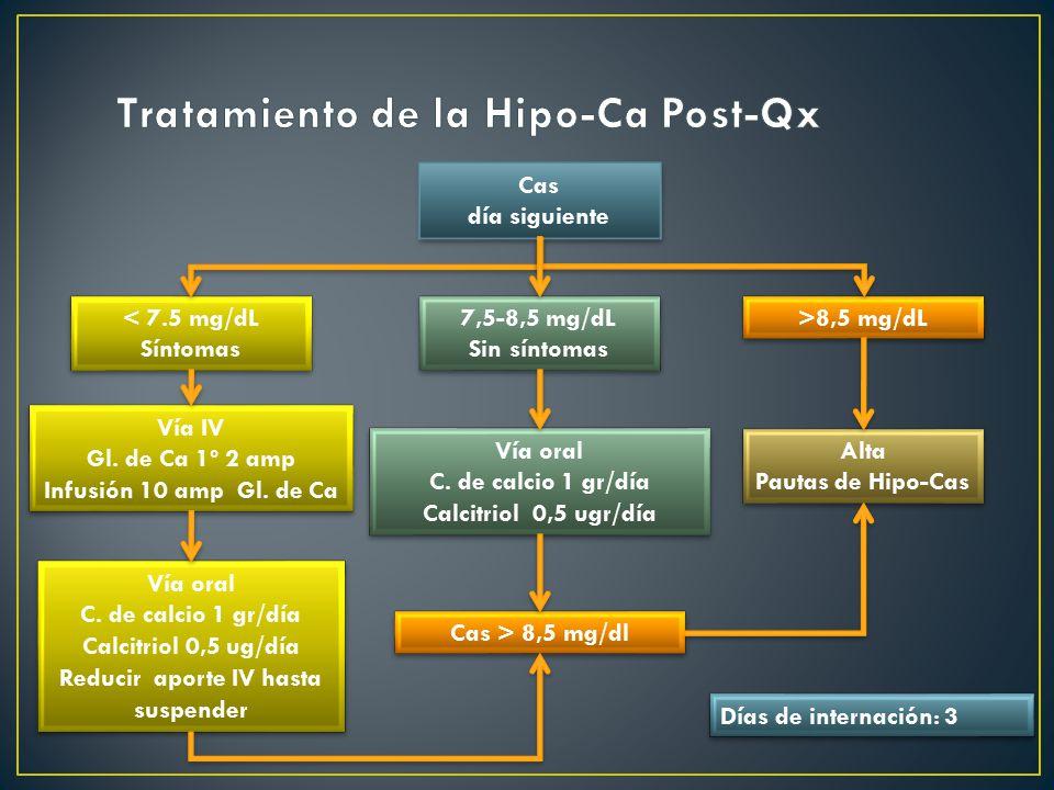 Tratamiento de la Hipo-Ca Post-Qx