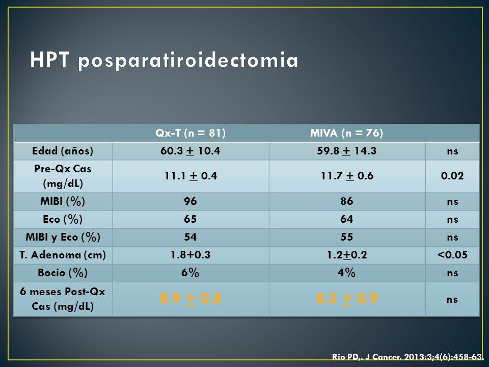 HPT posparatiroidectomia
